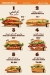Burger king menu Egypt