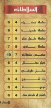 Haty Gaber menu Egypt 1