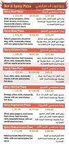 مطعم بيتزا ماستر  مصر